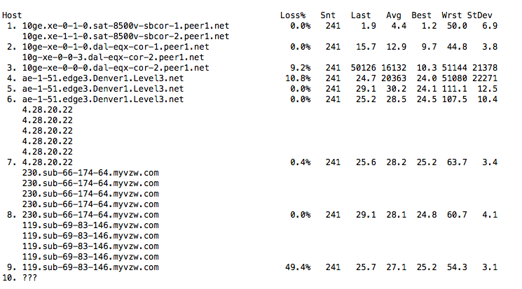 My Traceroute Results from Server to Verizon MiFi
