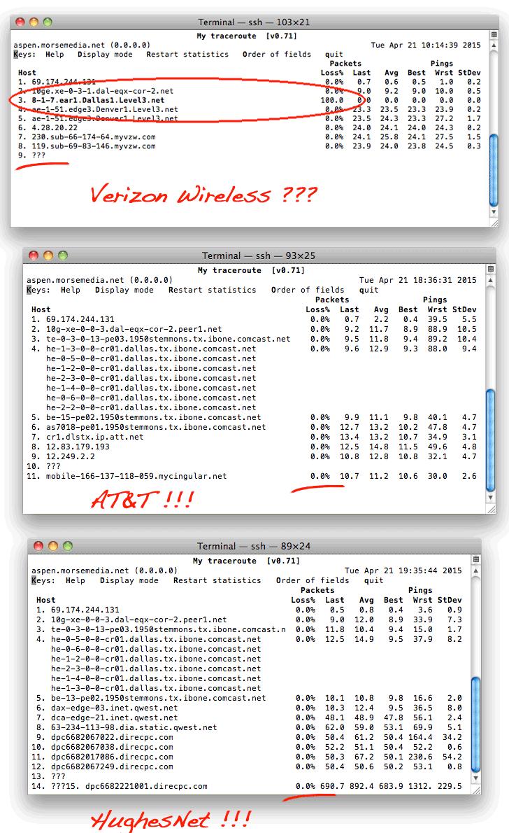 verizon packet loss network comparison